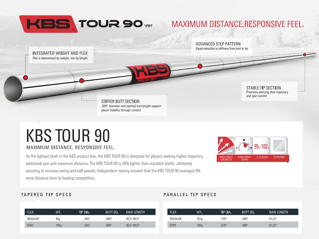 RESHAFT: Tour 90